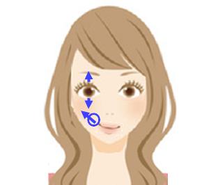 頬筋と眼輪筋を鍛える方法