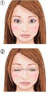 前頭筋と眼輪筋を鍛える方法