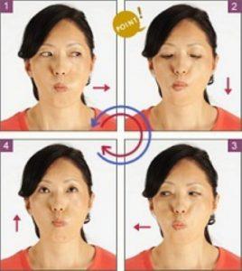 王淋菌と眼輪筋を鍛える方法
